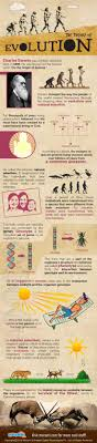 best ideas about darwin theory darwin s theory darwin s theory of evolution infographic