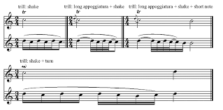 For example, while it is relatively easy to produce a trill on the flute, the proper execution on brass instruments requires higher skill and is produced by quickly alternating partials. Dolmetsch Online Music Theory Online Ornamentation