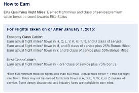 Check Your Alaska Airlines Mileage For Correct Class Of