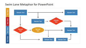 Beautiful Flow Chart Template 30 Flow Chart Template Powerpoint Andaluzseattle Template