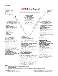 Best 25+ Effective communication skills ideas on Pinterest ...