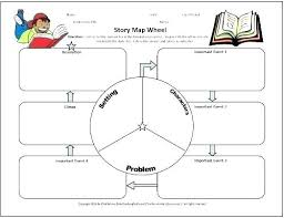 Life Map Template Autobiography