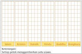 Try the suggestions below or type a new query above. Kunci Jawaban Tema 3 Kelas 2 Halaman 98 99 100 101 102 Buku Siswa Subtema 3 Pembelajaran 4 Abah My Id