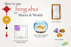 feng shui colors direction elememts. Here Are Some Simple Tips To Use Feng Shui Attract Money And Wealth Your Home. Colors Direction Elememts N