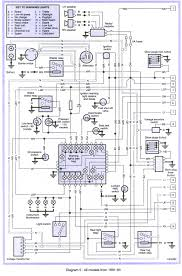 land rover defender wiring colours land image defender wiring diagram 200tdi defender image on land rover defender wiring colours
