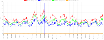 Angular Chart Js Zoom Chartjs Zoom Mode