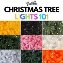 Other Types Of AnimationTypes Of Christmas Tree Lights