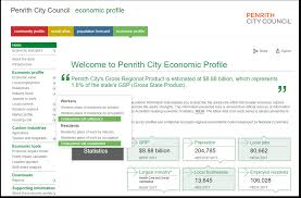 Are There Enough Local Jobs For Your Residents Id Blog