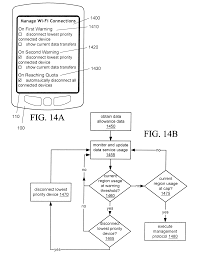 US20110294502A1 20111201 D00012 patent us20110294502 management of mobile hotspot connections on mobile device management policy template