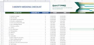 Wedding Planning Gantt Chart How To Plan A Wedding In 3 Months Checklist Excel Template