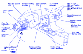 lexus es 350 2001 dash fuse box block circuit breaker diagram lexus es 350 2001 dash fuse box block circuit breaker diagram