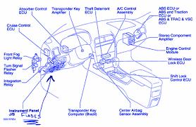 lexus es dash fuse box block circuit breaker diagram lexus es 350 2001 dash fuse box block circuit breaker diagram