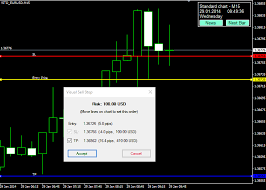 Free Forex Charting Software For Mac Forex Simulator Soft4fx