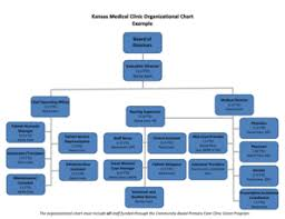 Aecom Org Chart 33 Printable School Organizational Chart Forms And Templates