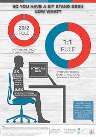standing desk infographic. Contemporary Desk Tag_name_nolink  In Standing Desk Infographic
