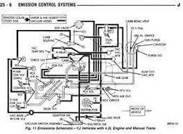 similiar jeep wrangler fuel system diagram keywords 1990 jeep wrangler wiring diagram l f7f268ee3e5fe0f8 jeep wrangler yj