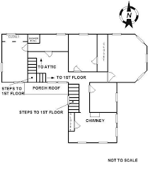 front office layout. Diagram 1. First Floor Layout Front Office