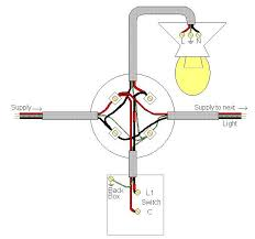 electrical junction box wiring diagram what is a junction box used for at Junction Box Wiring