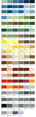 Bs381c Colour Chart Trade Car Paints