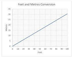 Litres To Pints Conversion Chart G E M H 4 11 Q3 Elevise