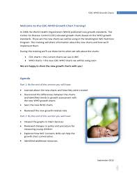 Wic Growth Charts Cdc Who Growth Charts Free Download