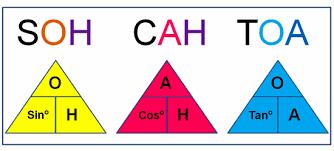 Geometry Sin Cos Tan Chart Trigonometric Ratios Passys World Of Mathematics