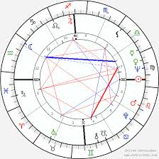 John Mccain Birth Chart Horoscope Date Of Birth Astro