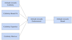 sample proposal for dissertation pdf jobs