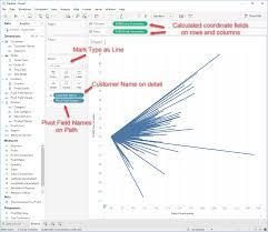Building A Spray Hub Spoke Chart In Tableau Chart Data