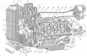 Реферат Система охлаждения com Банк рефератов  Водяная рубашка компрессора 8 гибкими шлангами 9 и 7 постоянно соединена с системой охлаждения двигателя Радиатор 18 отопителя соединен с системой