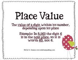 Heres A Set Of Place Value Anchor Charts That Includes