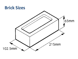 size of a brick brick masonary