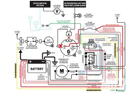 simple sbc wiring diagram wiring diagrams hot rod wires instructions at Simple Hot Rod Wiring Diagram