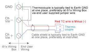 4 wire thermocouple wiring diagram pt100 thermocouple wiring 4 Wire Pt100 Wiring Diagram 4 wire thermocouple wiring diagram connect thermocouple to computer via instrunet usb PT100 Temperature Sensor Circuit Diagram
