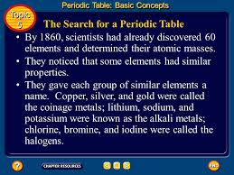 By 1860, scientists had already discovered 60 elements and ...