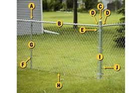 a line post cap b top rail c end post cap d rail caps e tension band f tie wire g line post h tension wire i corner post j tension bar