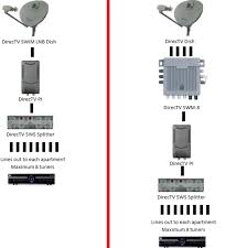 samsung micro usb cable diagram images usb cable wiring diagram diagram for cable box to tv dvd on samsung dlp wiring