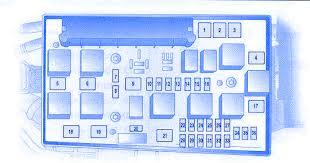 holden astra ah fuse box data wiring diagrams \u2022 2002 Ford Windstar Fuse Box Diagram vauxhall astra 2005 hatchback main fuse box block circuit breaker rh carfusebox com holden astra ah 2005 fuse box diagram 2002 holden astra
