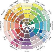 Prismacolor Color Wheel Color Pencil Art Color Mixing