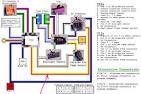 schema electrica skoda octavia 1