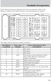 wiring diagram diagnostics 2 2005 ford f150 crank no start wiring ford e 150 wiring diagram nilza net on wiring diagram diagnostics 2 2005 ford f150 crank