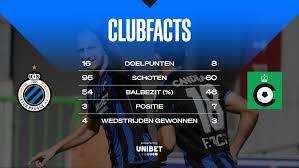 Club Brugge - Cercle Brugge: de Club Facts
