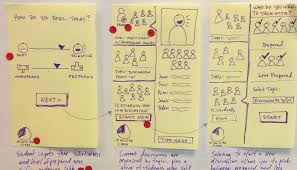 Step By Step Design Sprint How To Conduct An Effective Design Sprint Toptal