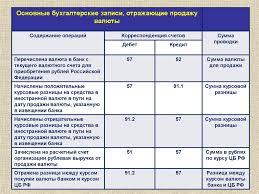 Учет денежных средств online presentation 47