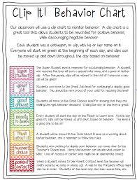 Bova Janelle Classroom Procedures Rules