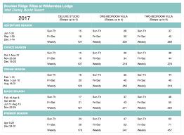 2017 Dvc Point Charts Disney Vacation Club Resorts