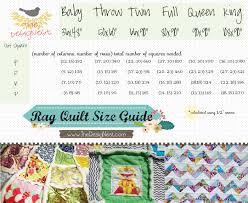 Rag Quilt Instructions - Craft Blog & ... rag quilt instructions Adamdwight.com