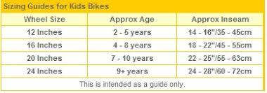 Bike Wheel Size Chart Age How To Size A Kids Bike Kids