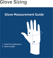 Garment Glove Sizing Chart Oberon Company