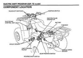 similiar honda rubicon parts break down keywords honda recon 250 wiring diagram besides honda rubicon parts diagram